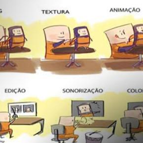 Processo de Produção de um Filme de Animação Digital